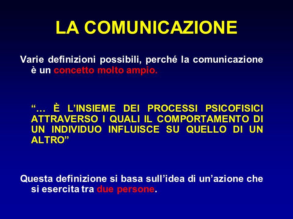 LA COMUNICAZIONE Varie definizioni possibili, perché la comunicazione è un concetto molto ampio.
