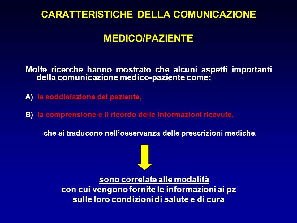 CARATTERISTICHE DELLA COMUNICAZIONE MEDICO/PAZIENTE