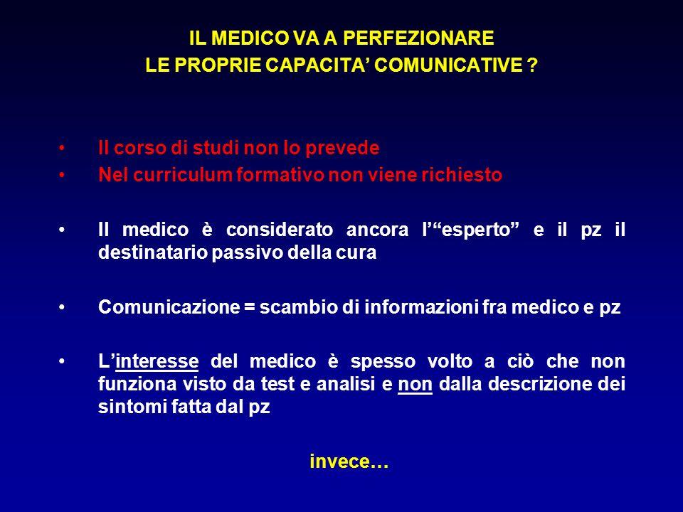 IL MEDICO VA A PERFEZIONARE LE PROPRIE CAPACITA' COMUNICATIVE
