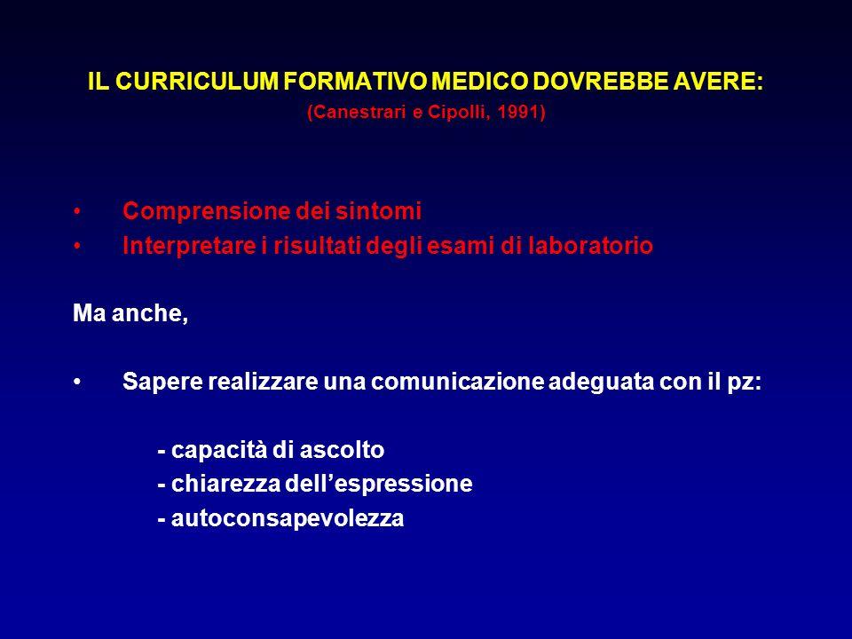 IL CURRICULUM FORMATIVO MEDICO DOVREBBE AVERE: