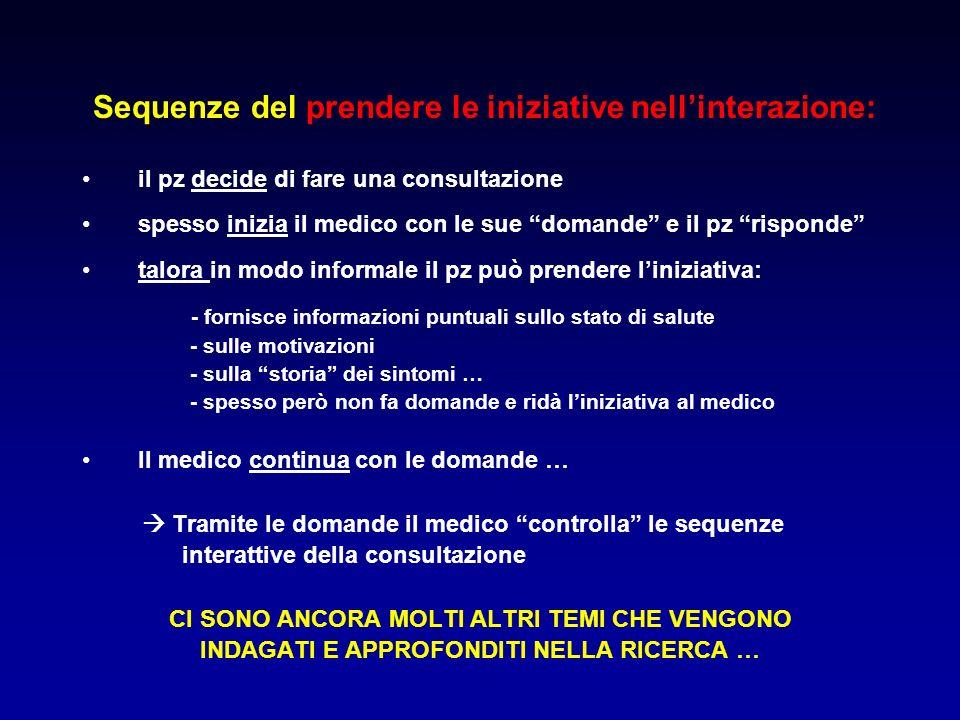 Sequenze del prendere le iniziative nell'interazione: