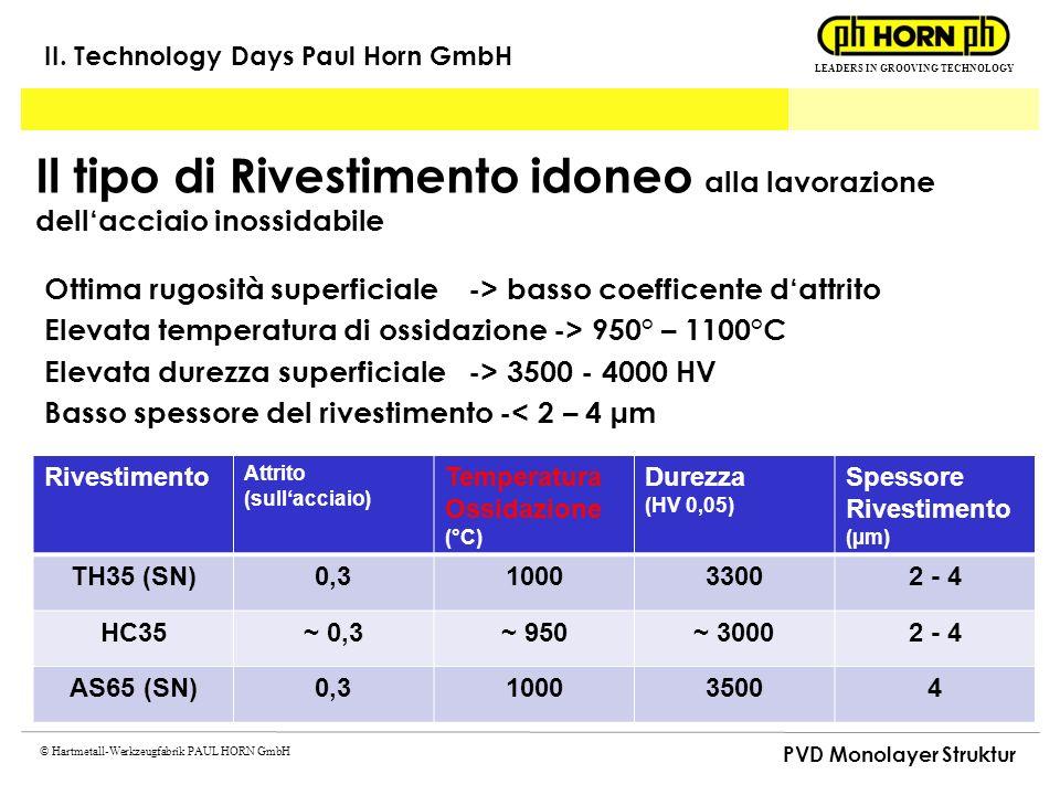 II. Technology Days Paul Horn GmbH