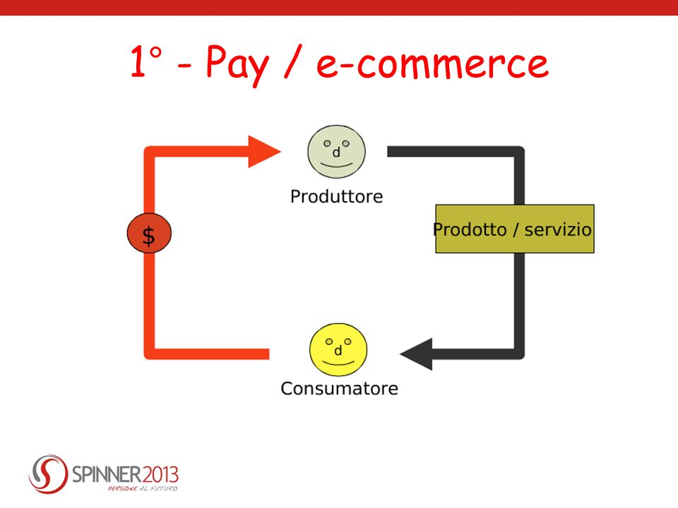 1° - Pay / e-commerce
