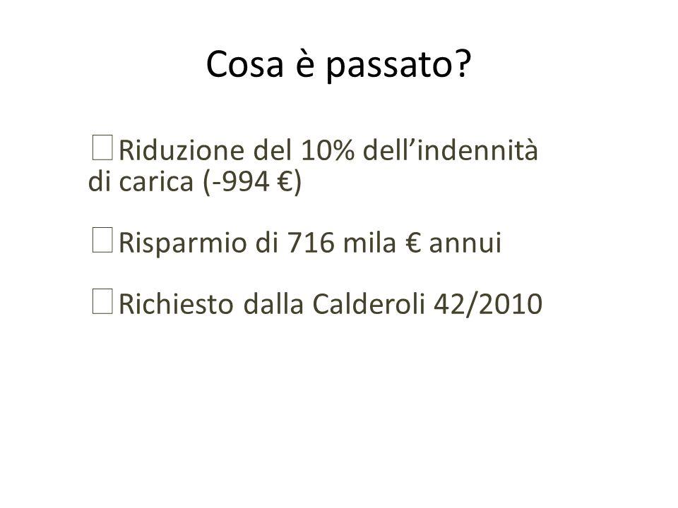 Cosa è passato Riduzione del 10% dell'indennità di carica (-994 €)