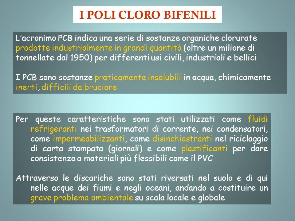 I POLI CLORO BIFENILI