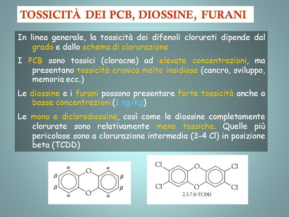 TOSSICITÀ DEI PCB, DIOSSINE, FURANI