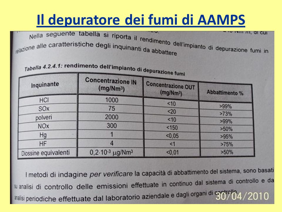 Il depuratore dei fumi di AAMPS