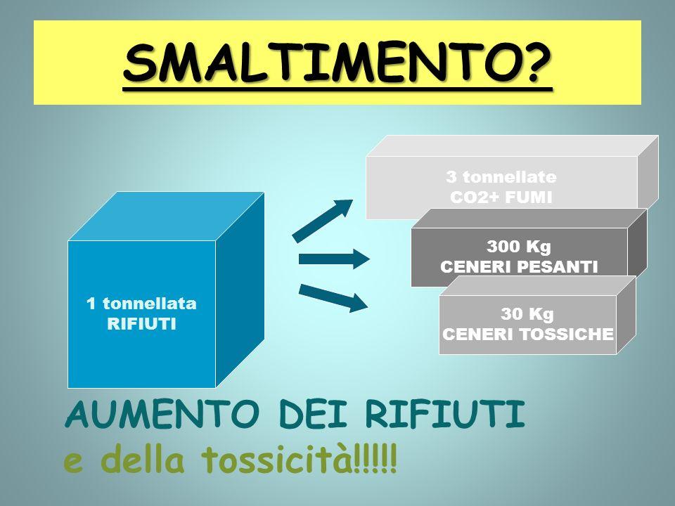 SMALTIMENTO AUMENTO DEI RIFIUTI e della tossicità!!!!! 3 tonnellate
