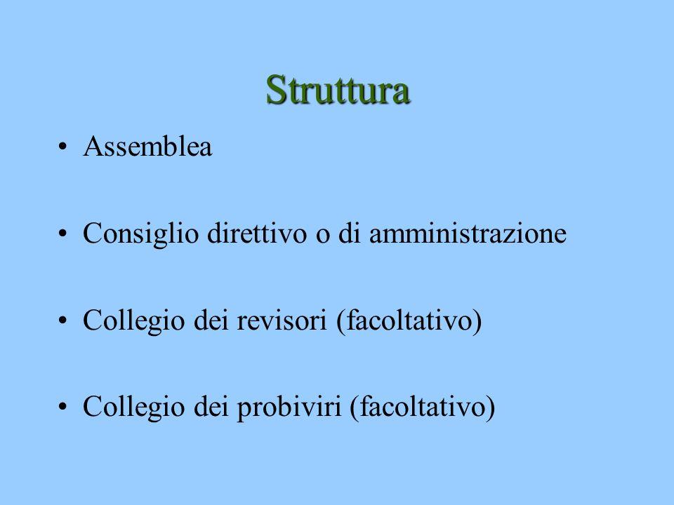 Struttura Assemblea Consiglio direttivo o di amministrazione