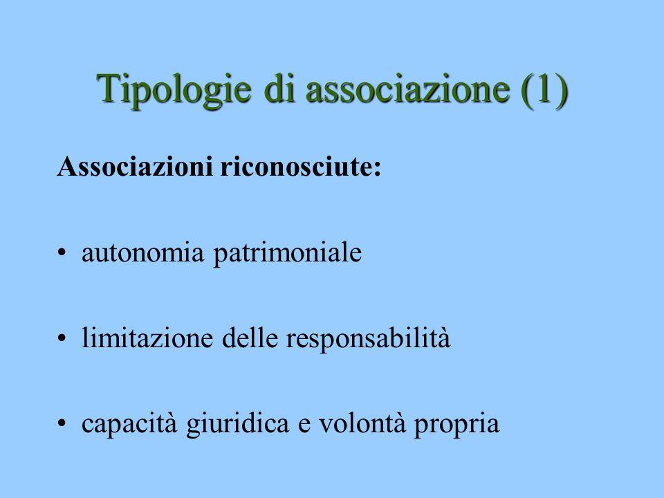 Tipologie di associazione (1)