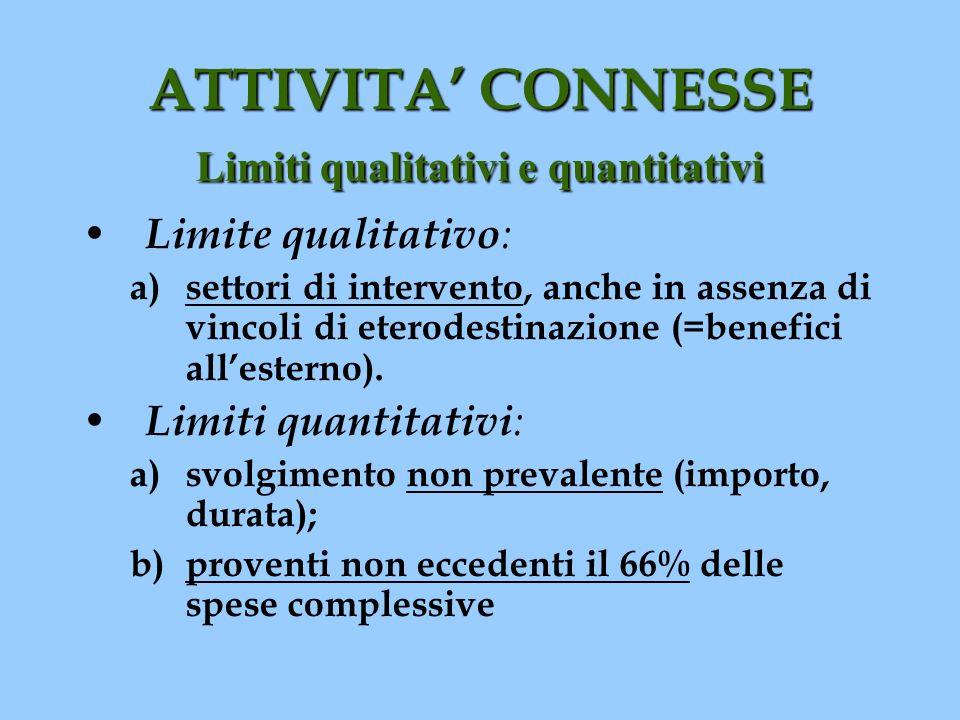 ATTIVITA' CONNESSE Limiti qualitativi e quantitativi