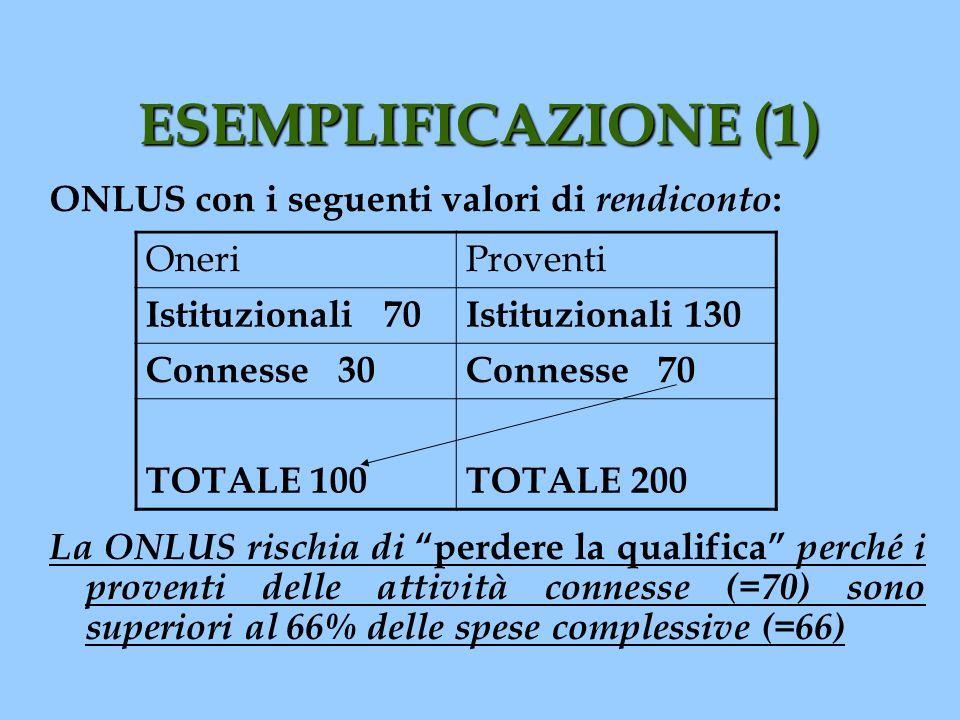 ESEMPLIFICAZIONE (1) ONLUS con i seguenti valori di rendiconto: