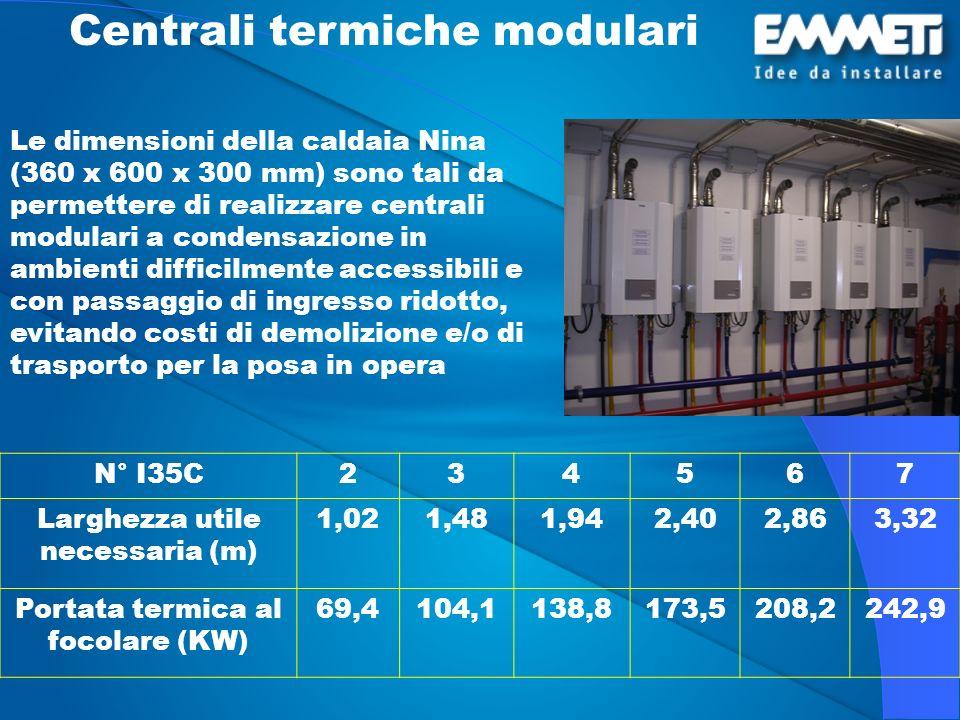 Centrali termiche modulari