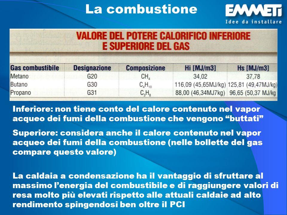 La combustione Inferiore: non tiene conto del calore contenuto nel vapor acqueo dei fumi della combustione che vengono buttati