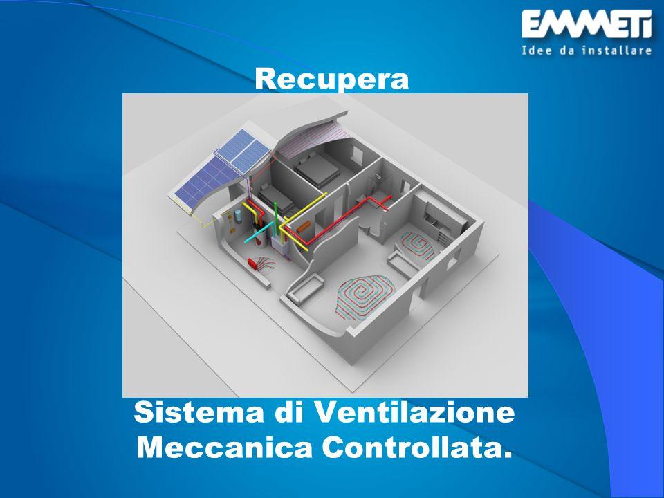 Sistema di Ventilazione Meccanica Controllata.