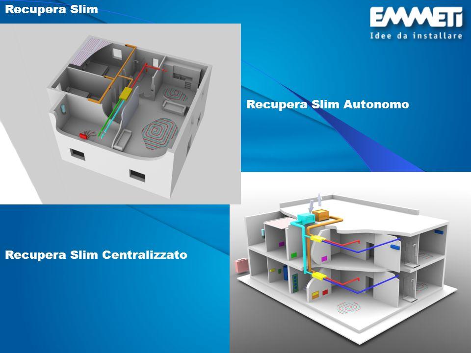 Recupera Slim Recupera Slim Autonomo Recupera Slim Centralizzato