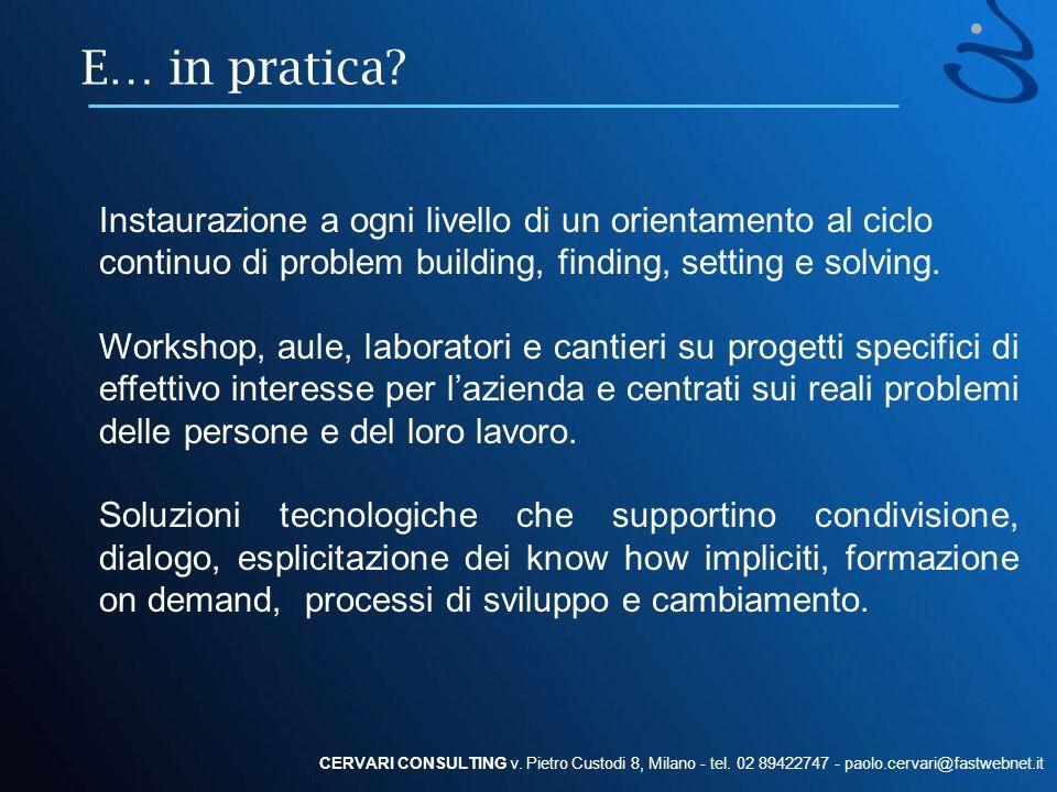 E… in pratica Instaurazione a ogni livello di un orientamento al ciclo continuo di problem building, finding, setting e solving.