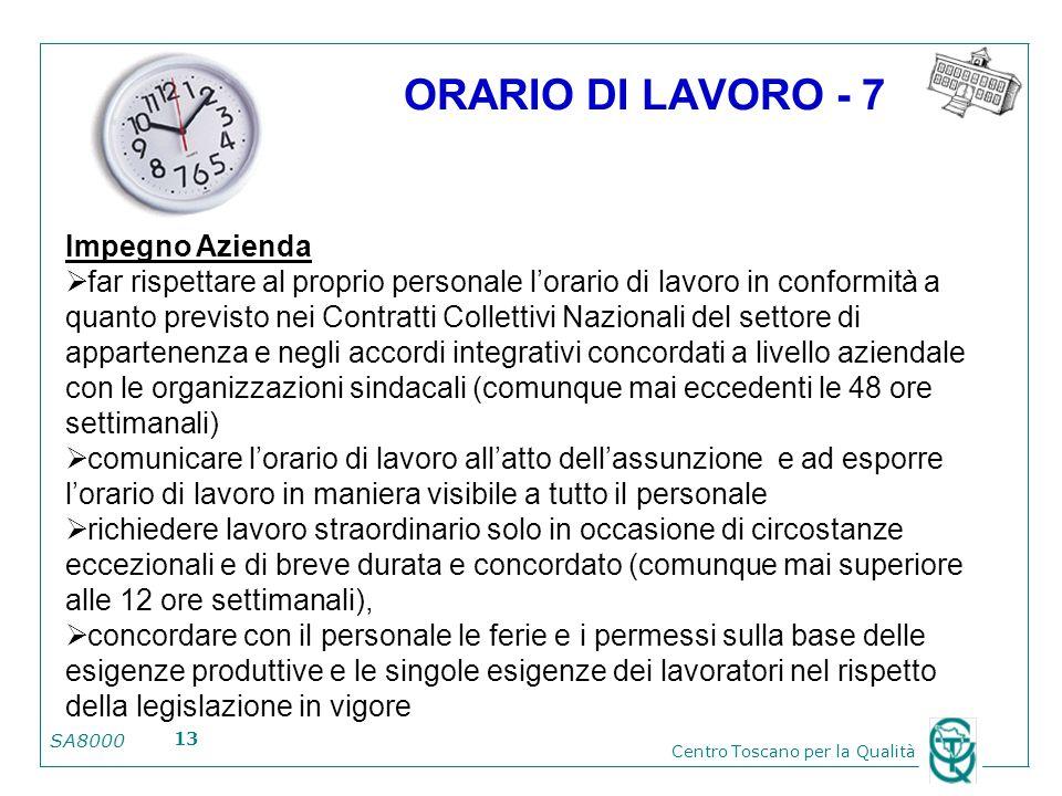 ORARIO DI LAVORO - 7 Impegno Azienda