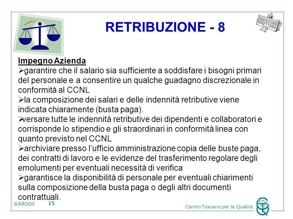 RETRIBUZIONE - 8 Impegno Azienda
