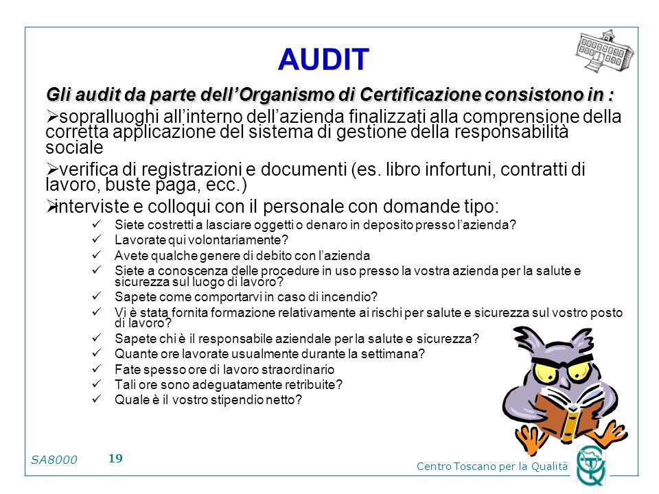AUDIT Gli audit da parte dell'Organismo di Certificazione consistono in :