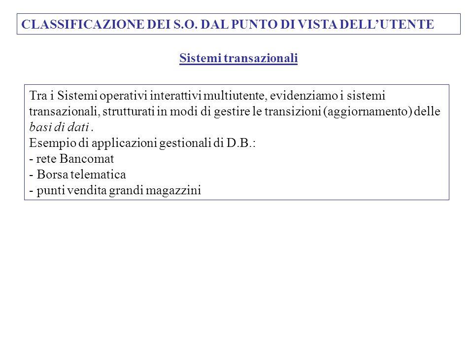 Sistemi transazionali