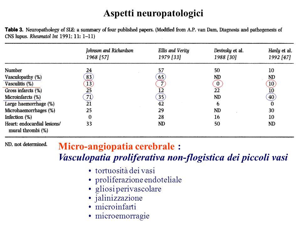 Aspetti neuropatologici