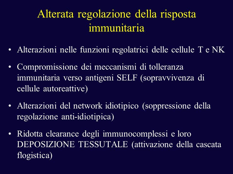 Alterata regolazione della risposta immunitaria