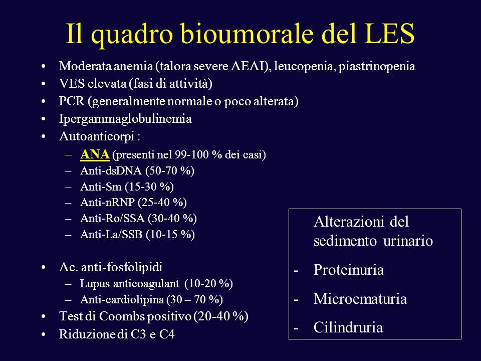 Il quadro bioumorale del LES