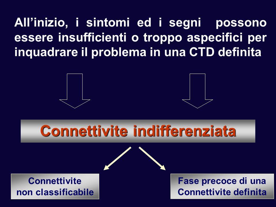Connettivite indifferenziata Connettivite definita