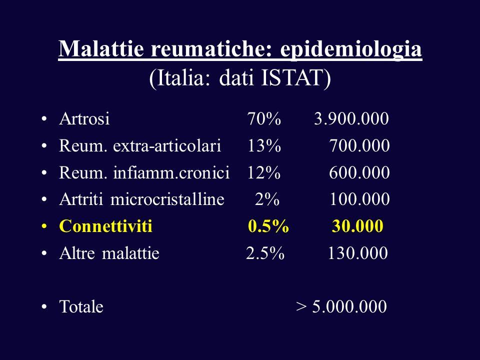 Malattie reumatiche: epidemiologia (Italia: dati ISTAT)