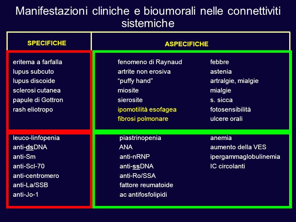 Manifestazioni cliniche e bioumorali nelle connettiviti sistemiche