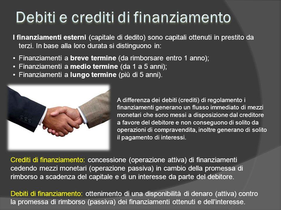Debiti e crediti di finanziamento