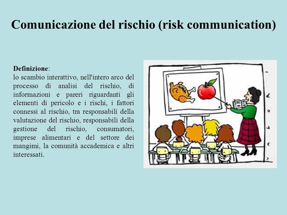 Comunicazione del rischio (risk communication)