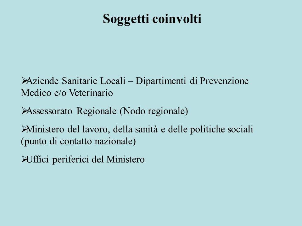 Soggetti coinvolti Aziende Sanitarie Locali – Dipartimenti di Prevenzione Medico e/o Veterinario. Assessorato Regionale (Nodo regionale)