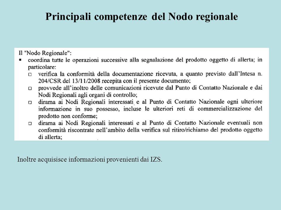 Principali competenze del Nodo regionale