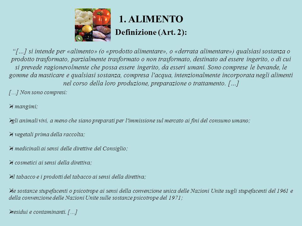 1. ALIMENTO Definizione (Art. 2):