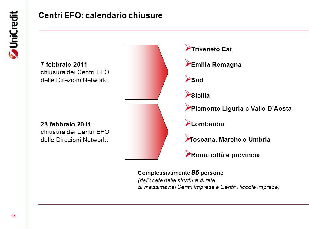 Centri EFO: calendario chiusure