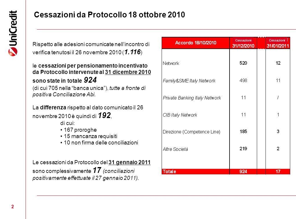 Cessazioni da Protocollo 18 ottobre 2010