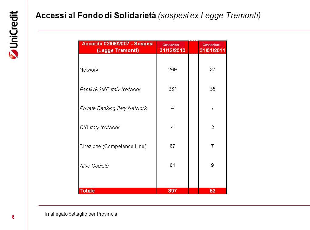 Accessi al Fondo di Solidarietà (sospesi ex Legge Tremonti)
