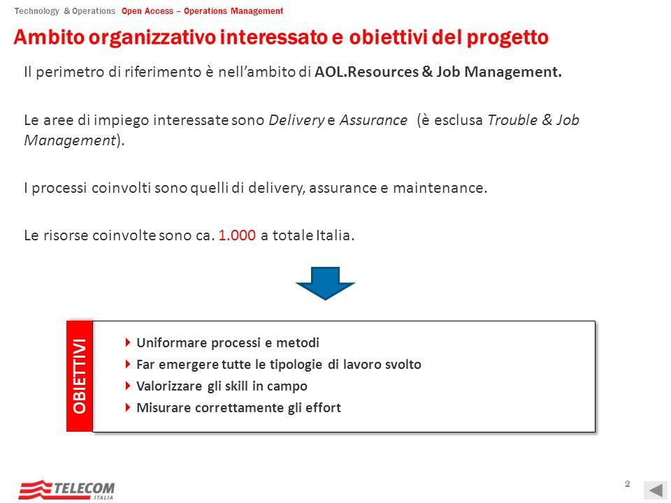 Ambito organizzativo interessato e obiettivi del progetto
