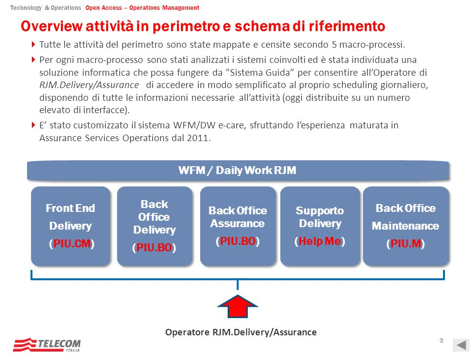 Operatore RJM.Delivery/Assurance