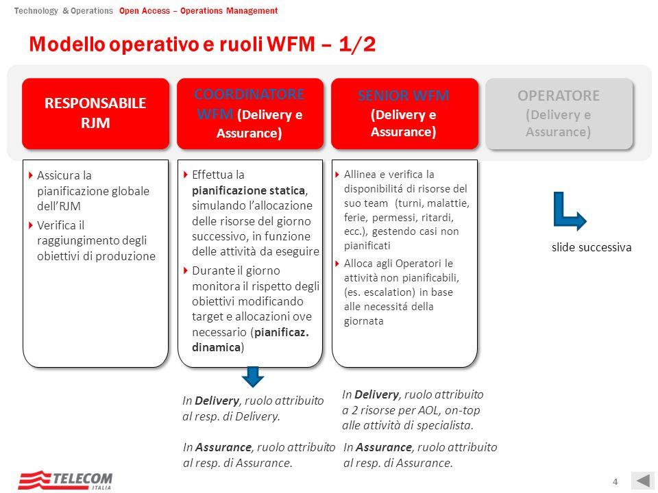 Modello operativo e ruoli WFM – 1/2