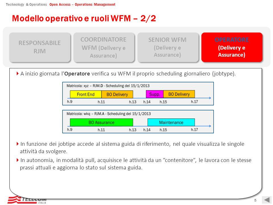 Modello operativo e ruoli WFM – 2/2