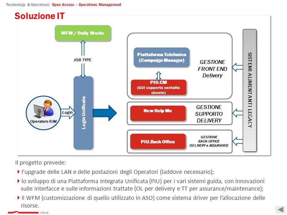 SISTEMI ALIMENTANTI LEGACY Piattaforma Telefonica (Campaign Manager)