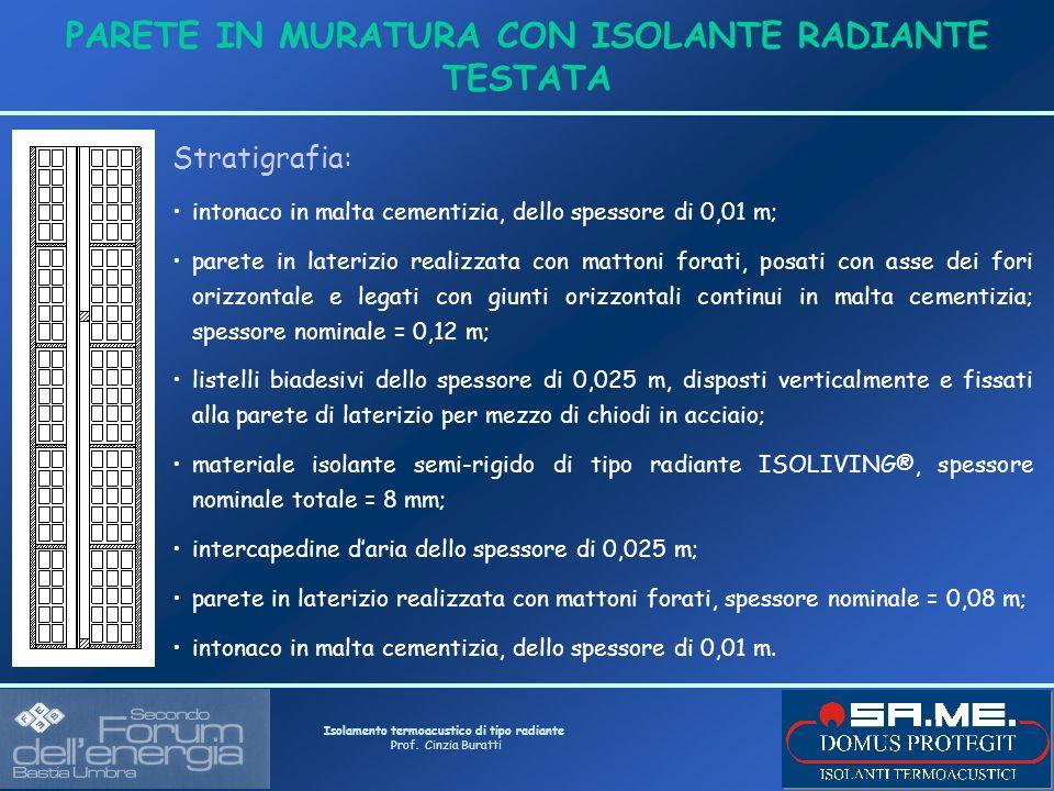 Isolamento termoacustico di tipo radiante Prof. Cinzia Buratti