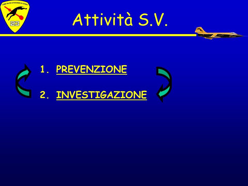 Attività S.V. PREVENZIONE INVESTIGAZIONE PREVENZIONE