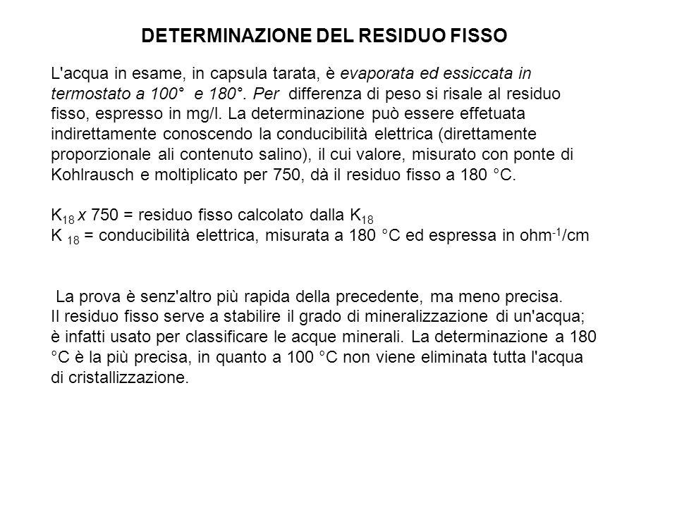 DETERMINAZIONE DEL RESIDUO FISSO