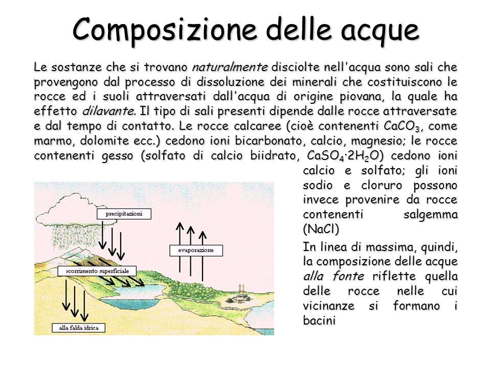 Composizione delle acque