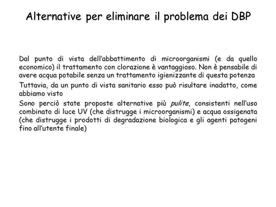 Alternative per eliminare il problema dei DBP