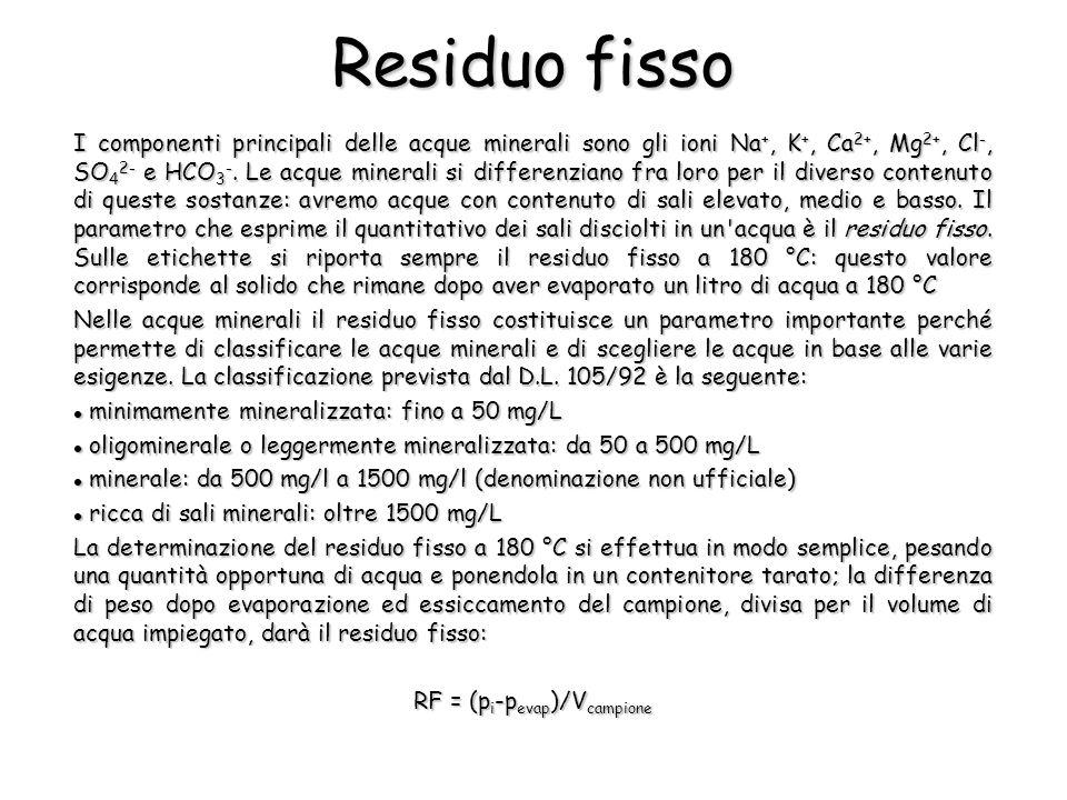 RF = (pi-pevap)/Vcampione